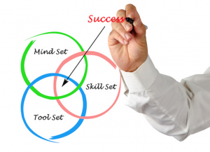 Erfolgsfaktoren 3